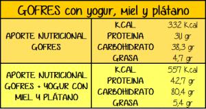 aporte nutricional gofres