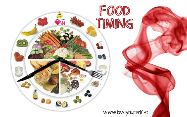 Food timing web